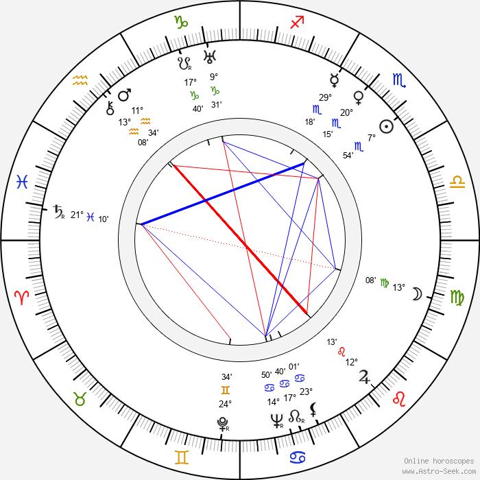 Marie Burešová - Birth horoscope chart