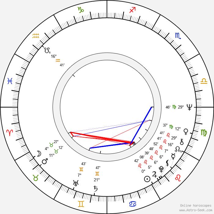 Marie Durnová - Birth horoscope chart