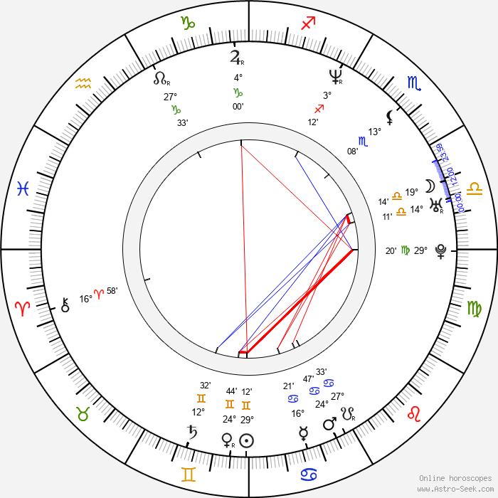 Marie Guillard - Birth horoscope chart
