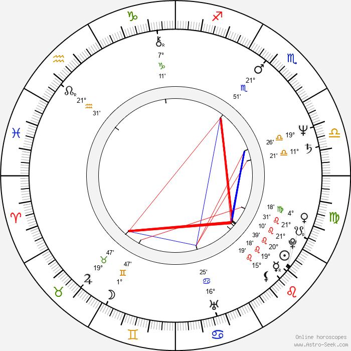 Marie Helvin - Birth horoscope chart