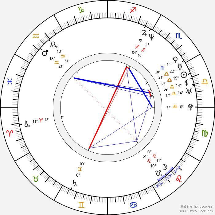 Marie Jinno - Birth horoscope chart