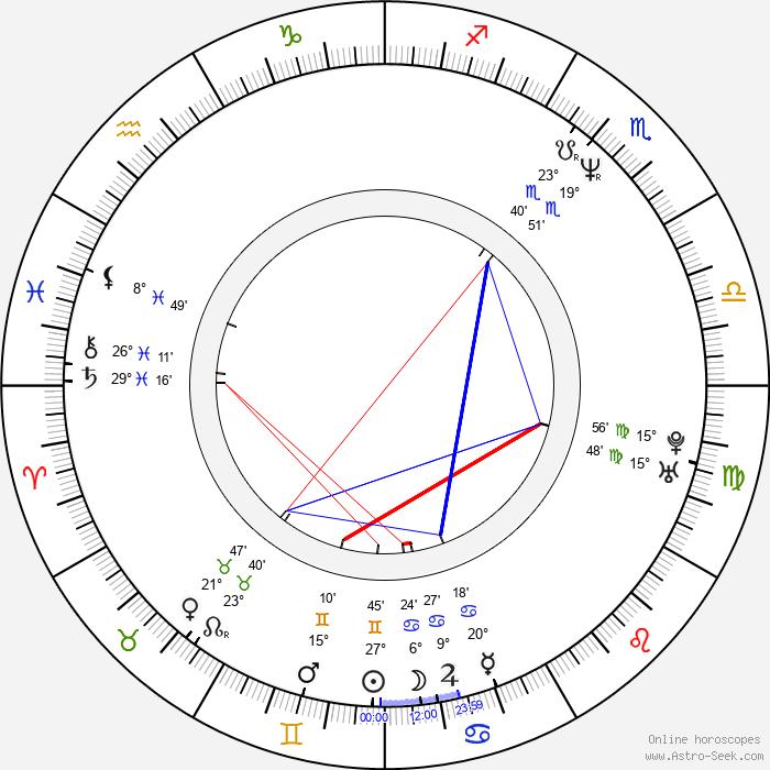 Marie-Lou Sellem - Birth horoscope chart