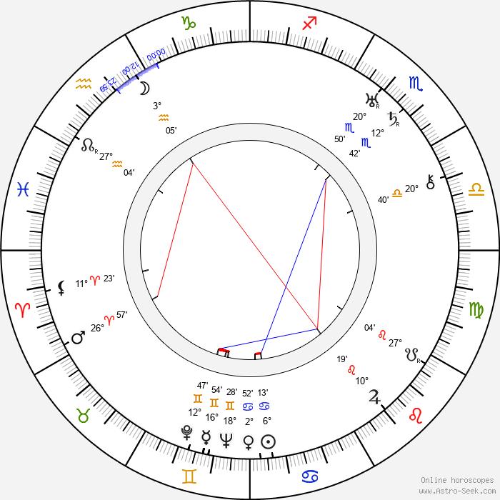 Marie Nademlejnská - Birth horoscope chart