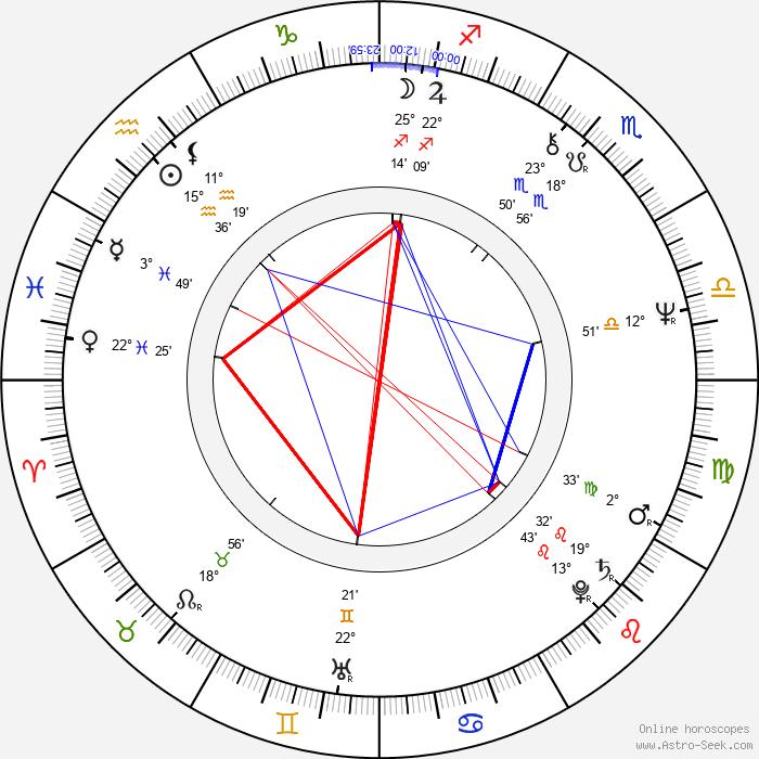 Marie-Pierre Castel - Birth horoscope chart