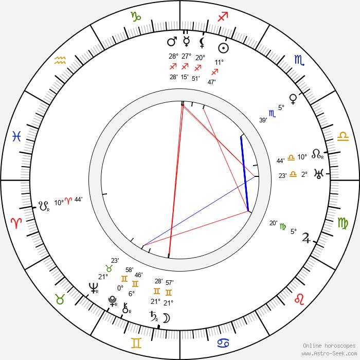 Marie Rýdlová - Birth horoscope chart