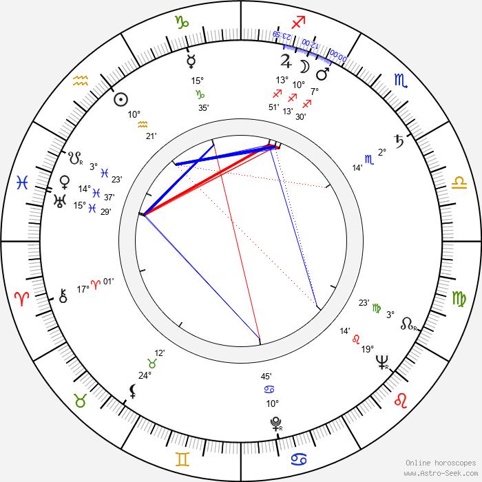 Marie Sabouret - Birth horoscope chart