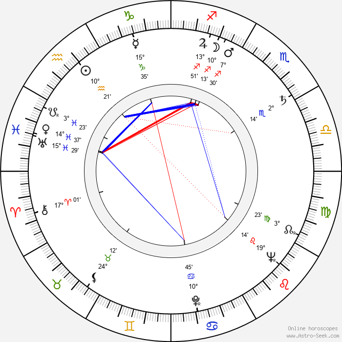 Marie Sabouret - Birth horoscope chart