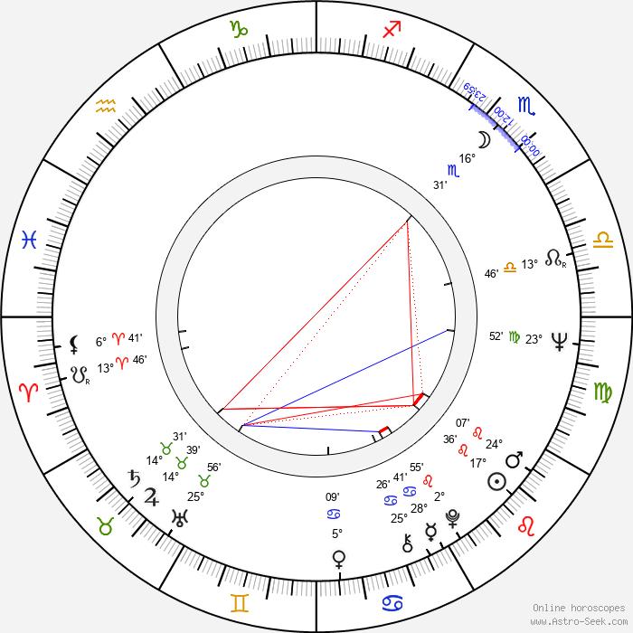 Marie Versini - Birth horoscope chart