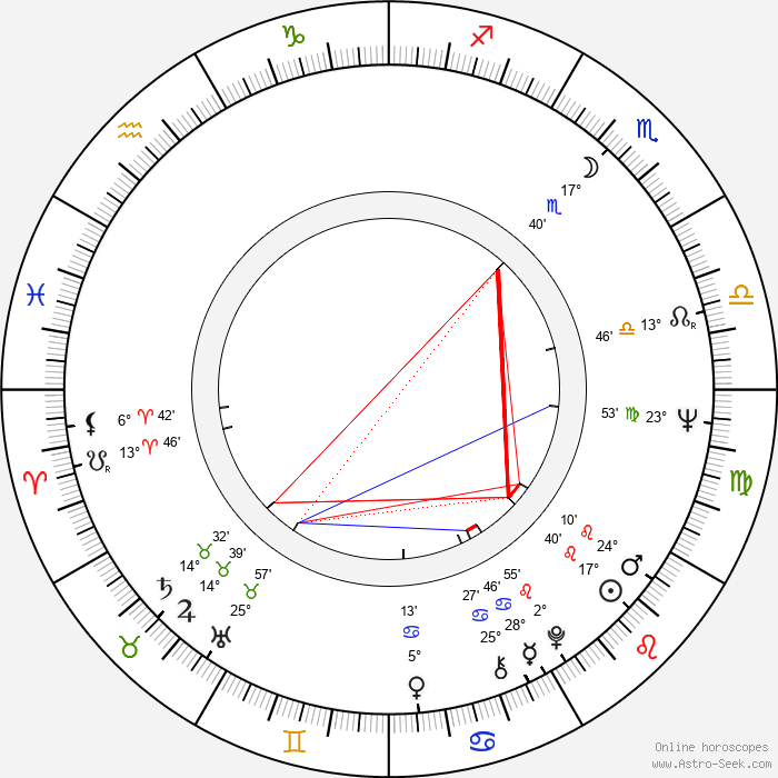 Marie Versini - Birth horoscope chart
