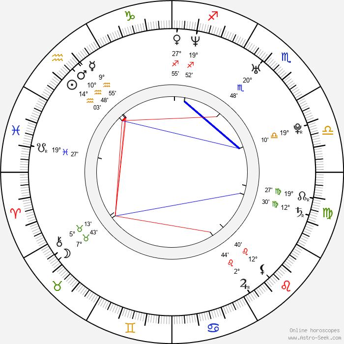 Marie Zielcke - Birth horoscope chart