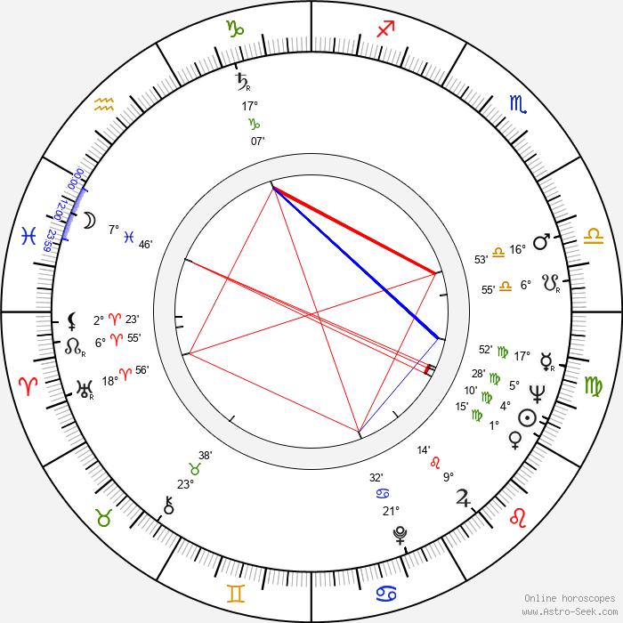 Mariette Van Arkkels - Birth horoscope chart