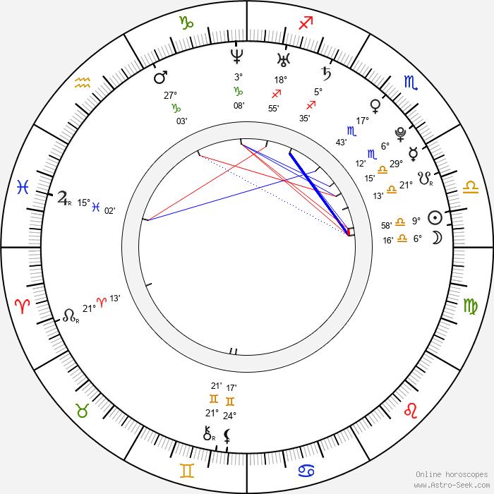 Mariko Honda - Birth horoscope chart