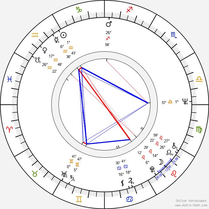 Marília Pêra - Birth horoscope chart