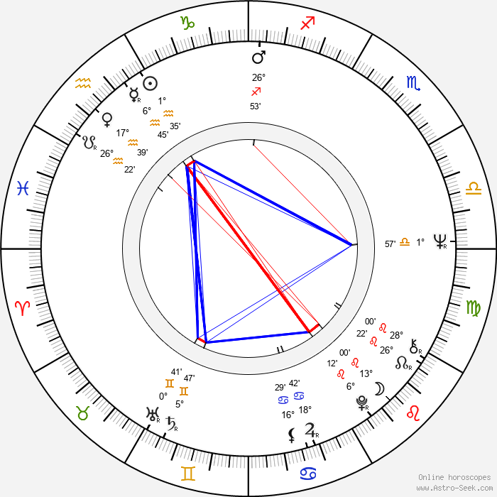 Marília Pêra - Birth horoscope chart