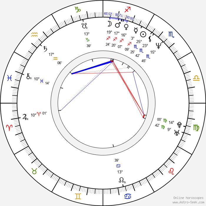Marilyne Canto - Birth horoscope chart