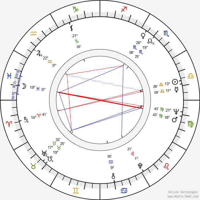 Marin Karmitz - Birth horoscope chart