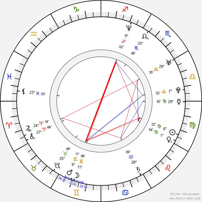 Marina Anissina - Birth horoscope chart