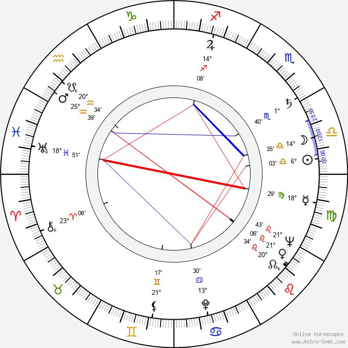 Marina Berti - Birth horoscope chart