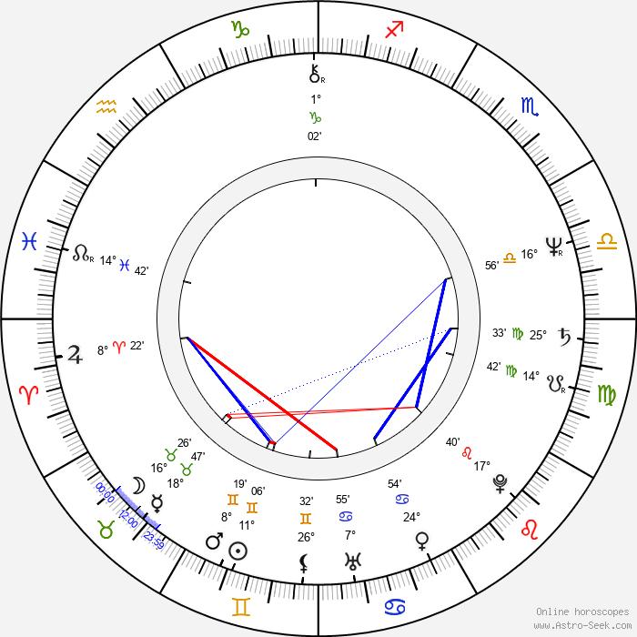 Marina Confalone - Birth horoscope chart