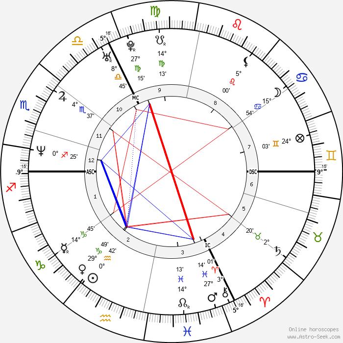 Marina Foïs - Birth horoscope chart