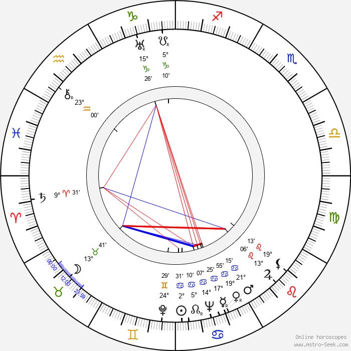 Marina Ladynina - Birth horoscope chart