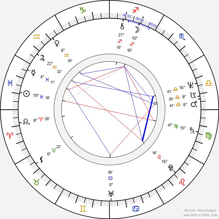 Marina Occhiena - Birth horoscope chart