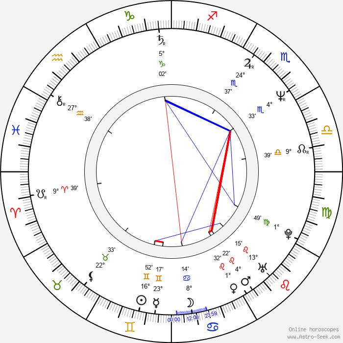 Marina Procopie - Birth horoscope chart