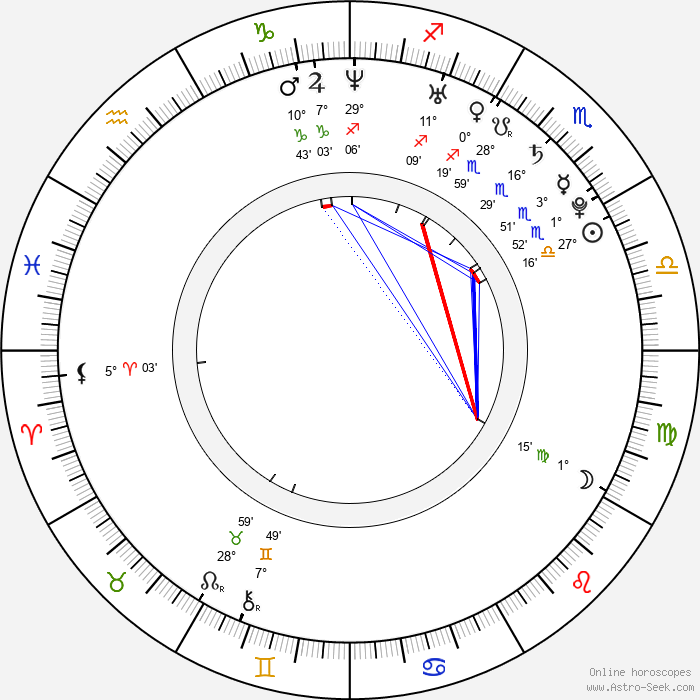 Marina Tseva - Birth horoscope chart