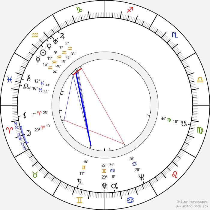 Marino Girolami - Birth horoscope chart