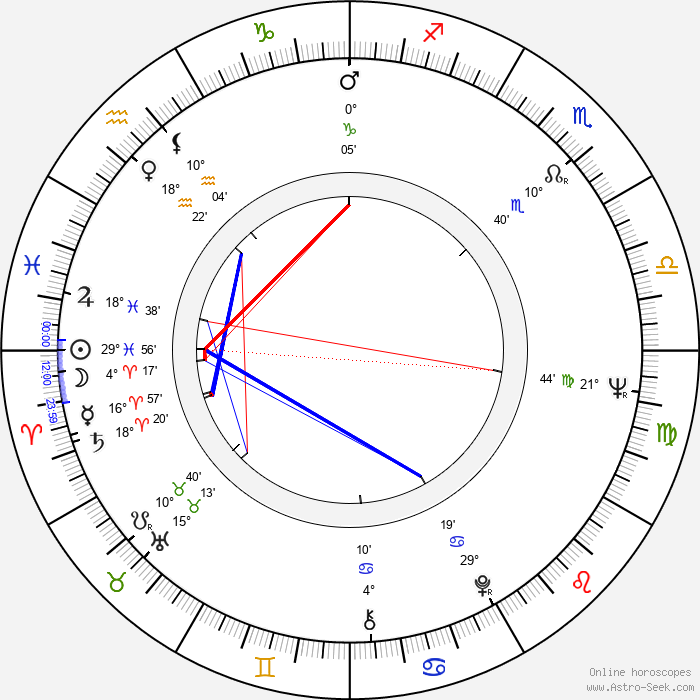 Marino Masé - Birth horoscope chart