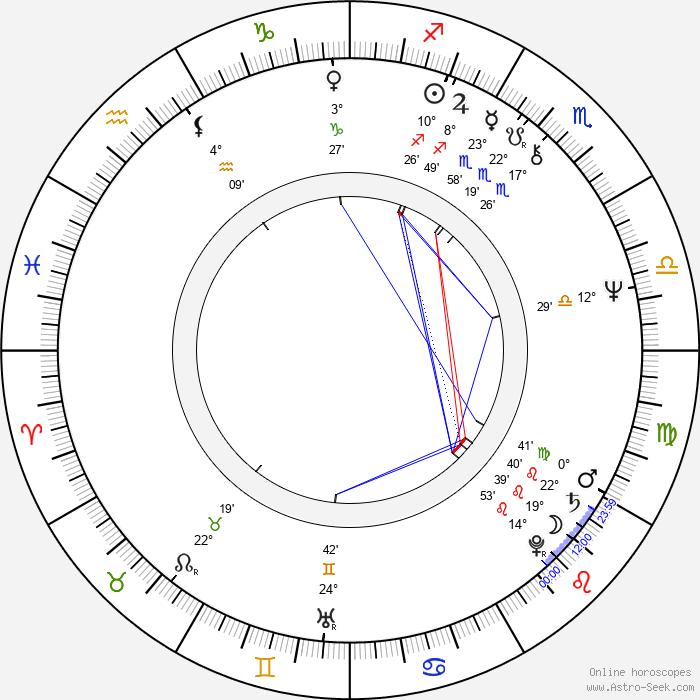 Mario Borghezio - Birth horoscope chart