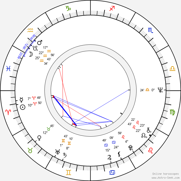 Mario Botta - Birth horoscope chart