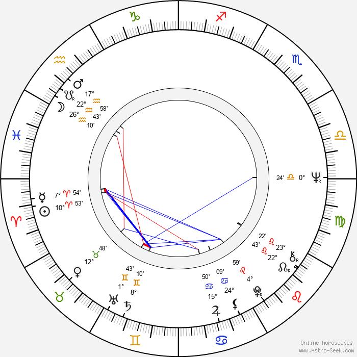 Mario Botta - Birth horoscope chart