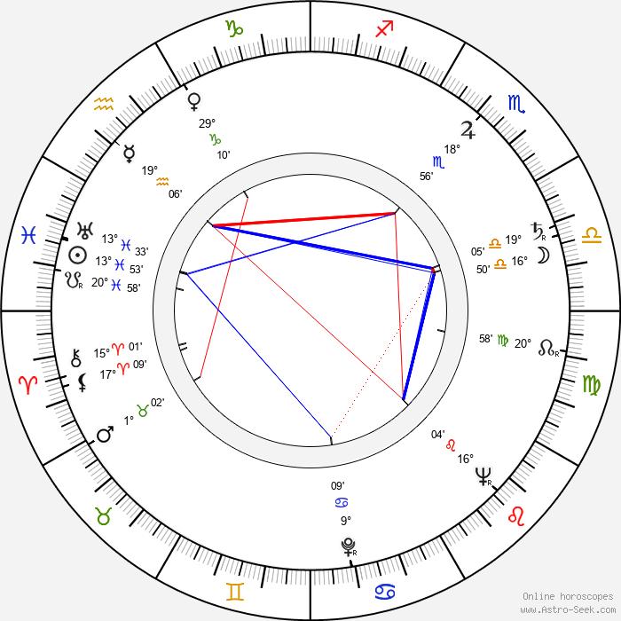 Mario Brega - Birth horoscope chart