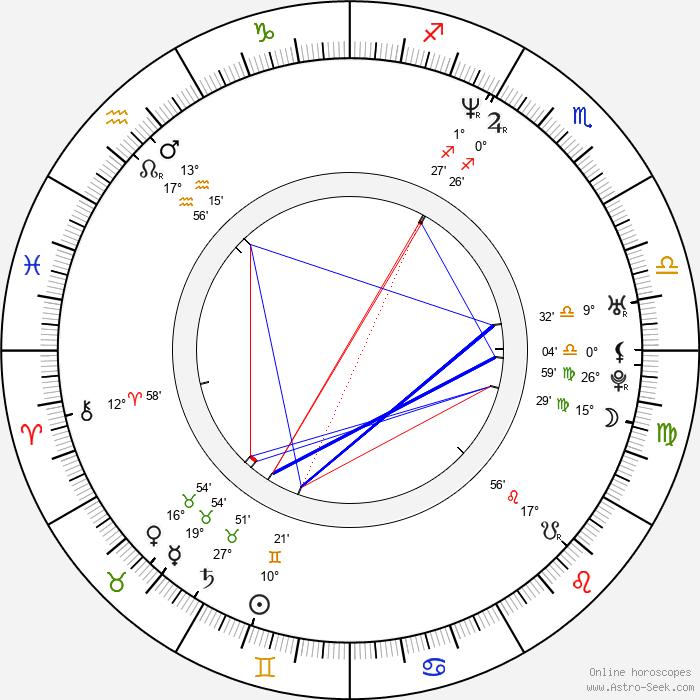Mario Cimarro - Birth horoscope chart