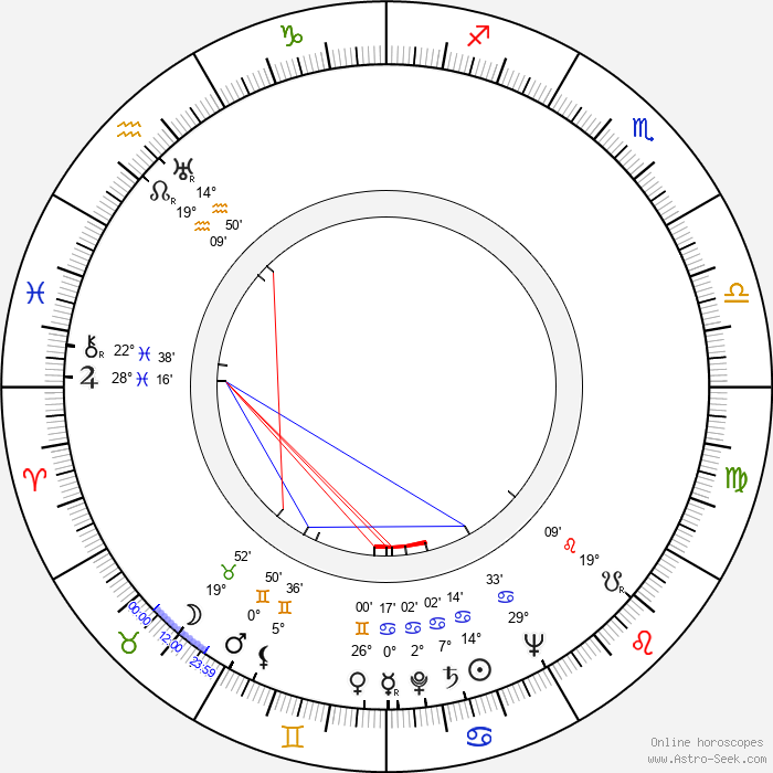 Mario Colli - Birth horoscope chart