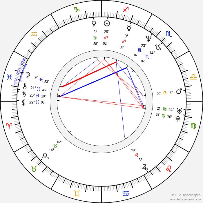 Mario Frangoulis - Birth horoscope chart