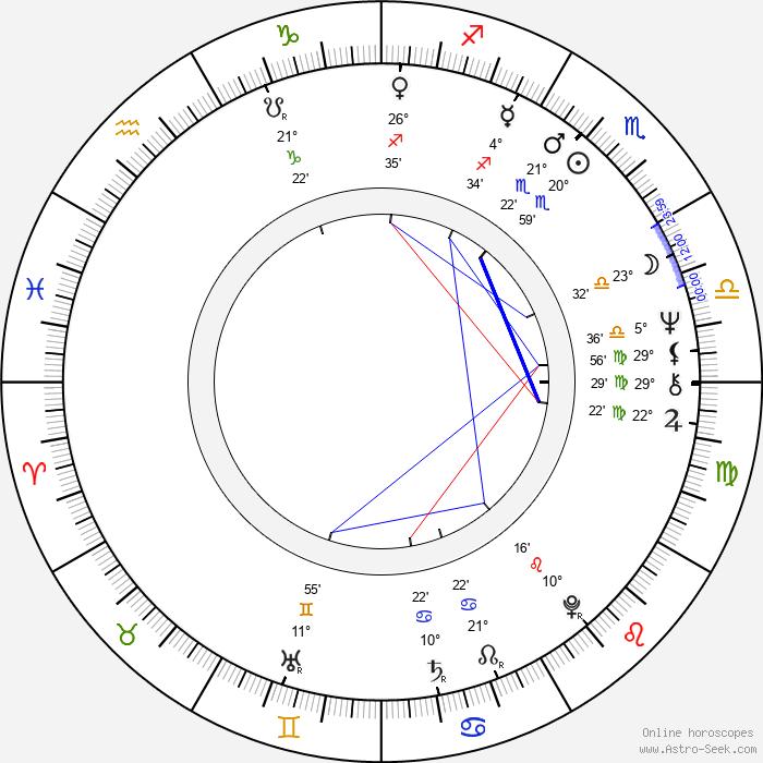 Mario Garriba - Birth horoscope chart