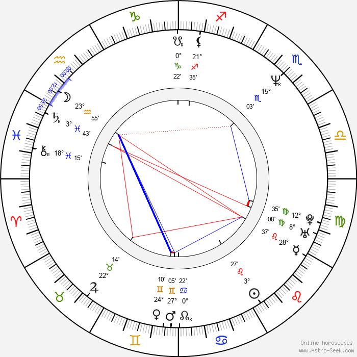 Mario Opinato - Birth horoscope chart