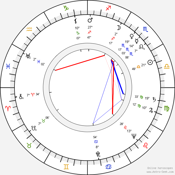 Mario Puzo - Birth horoscope chart