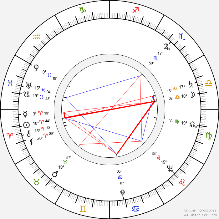 Mario Vitale - Birth horoscope chart
