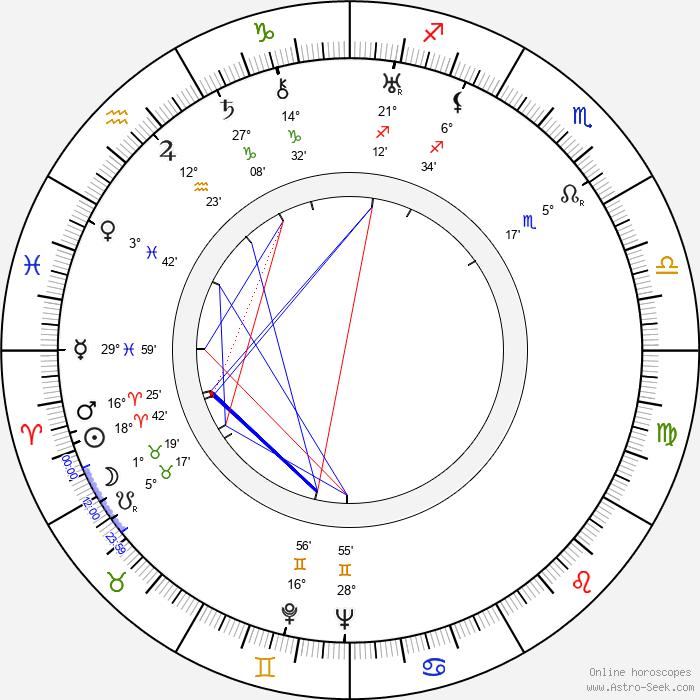 Marion Mack - Birth horoscope chart