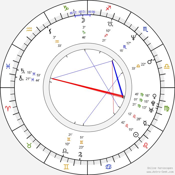 Marion Mitterhammer - Birth horoscope chart