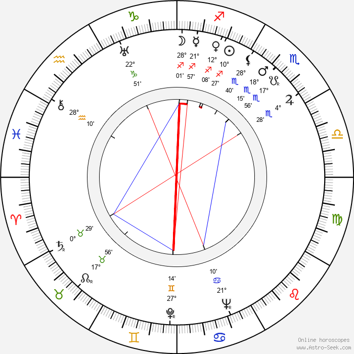 Marion Shilling - Birth horoscope chart