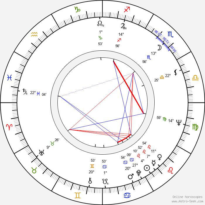 Maris Liepa - Birth horoscope chart