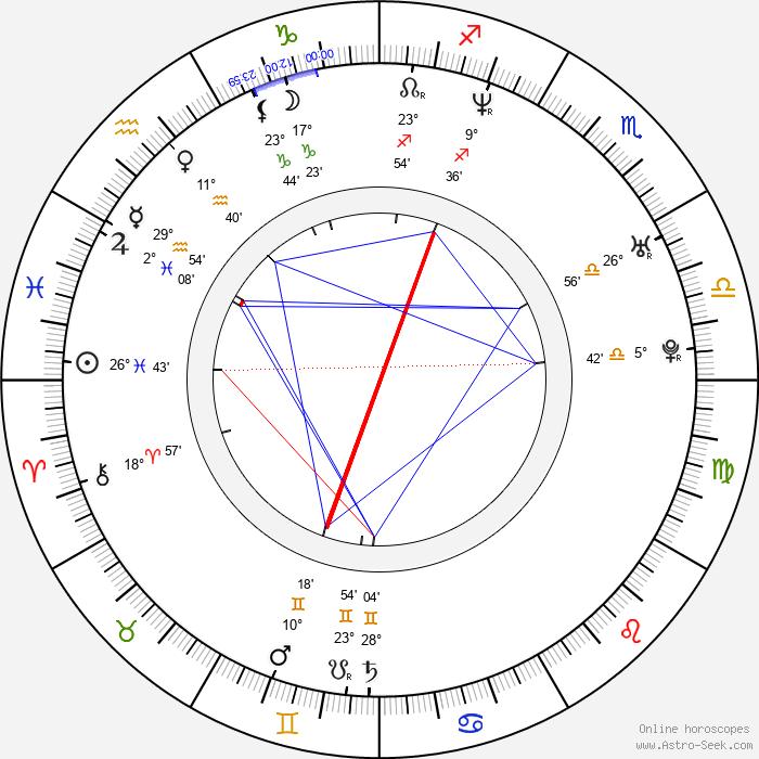 Marisa Coughlan - Birth horoscope chart