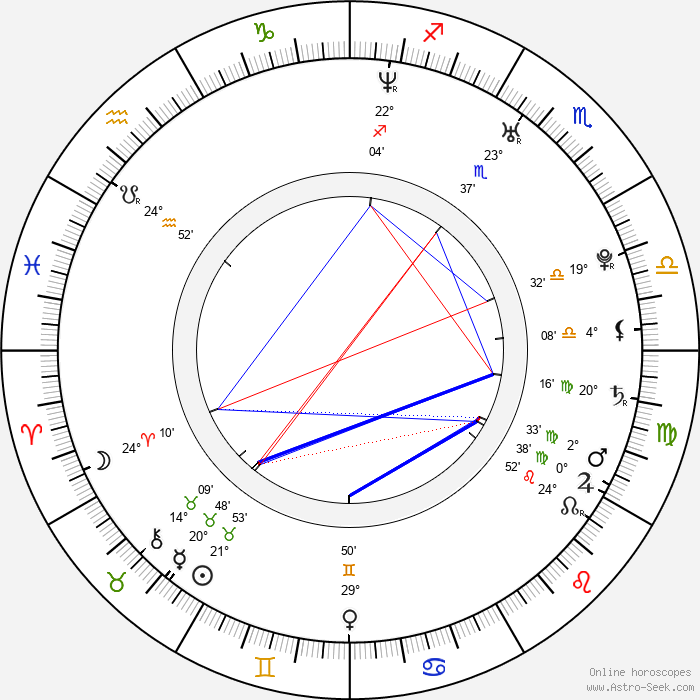 Marisa Lauren - Birth horoscope chart