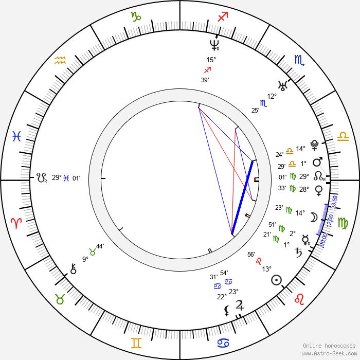 Marisa Miller - Birth horoscope chart