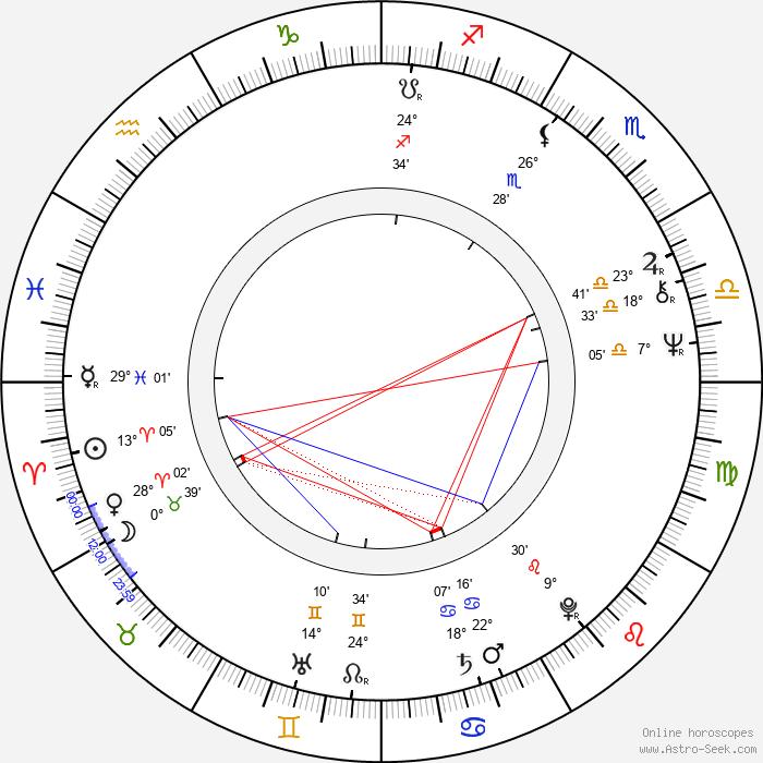 Marisa Paredes - Birth horoscope chart