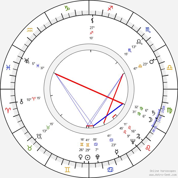 Marisa Vernati - Birth horoscope chart